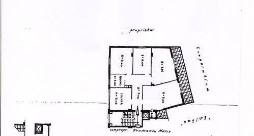 Vendita Appartamento via Mignone